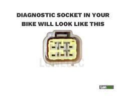 Benelli Delphi Diagnostic Socket